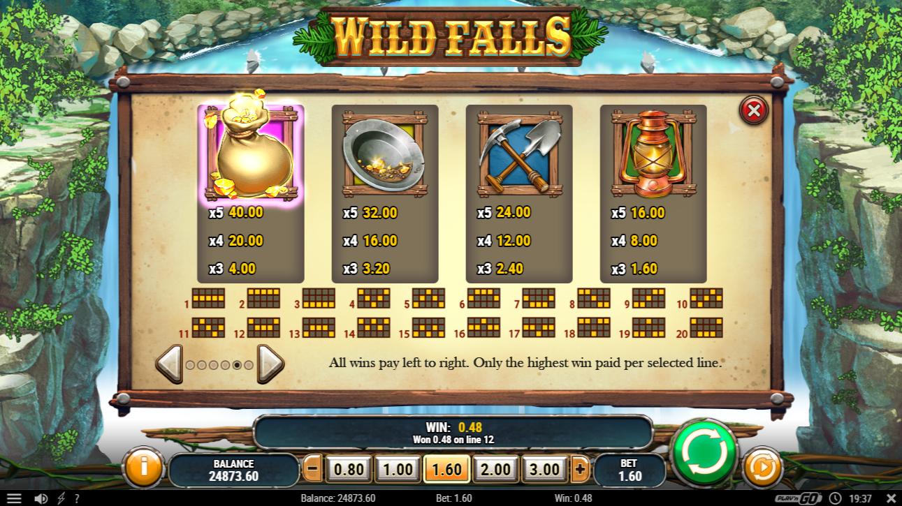 Wild Falls: tabella dei payout e linee di vincita