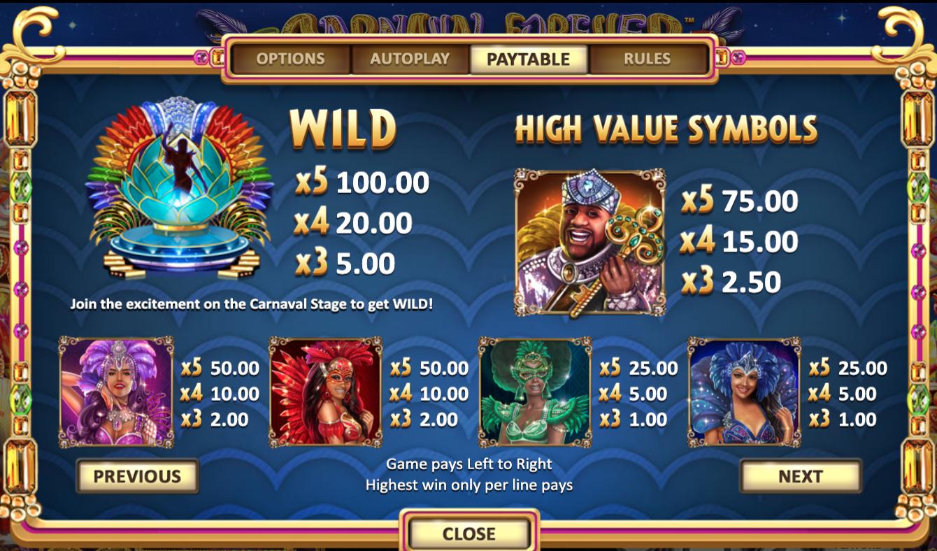 Tabela de pagamentos dos símbolos mais altos do Carnaval Forever