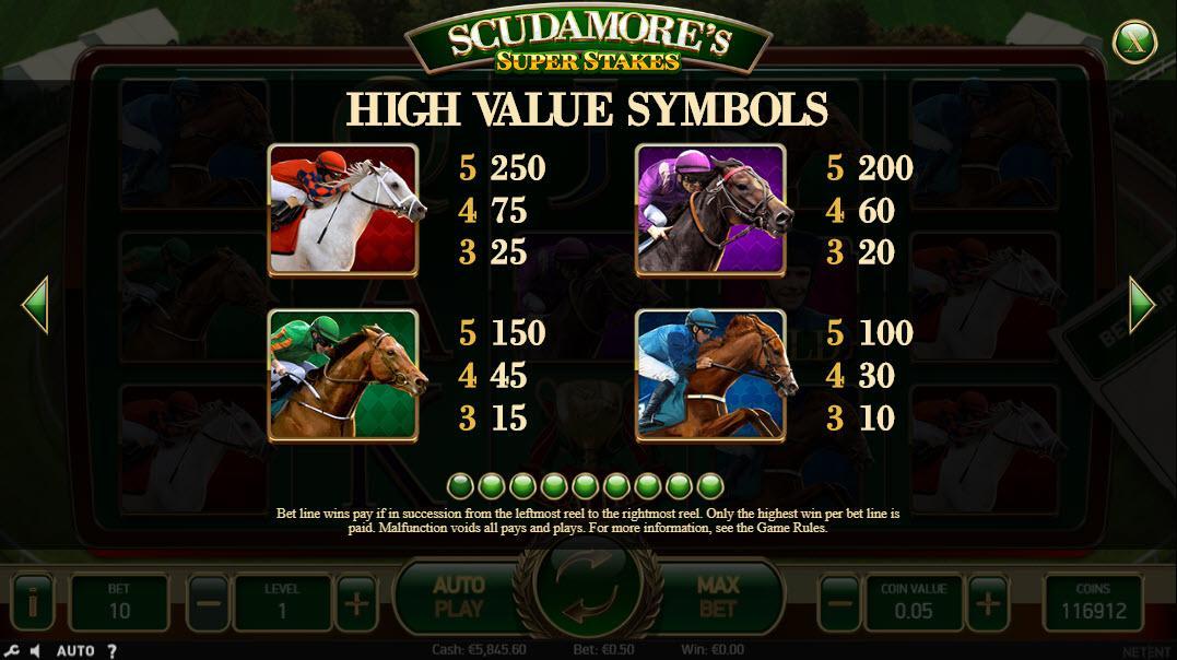 """Die Auszahlungstabelle der top-auszahlenden Symbole bei """"Scudamore's Super Stakes"""""""