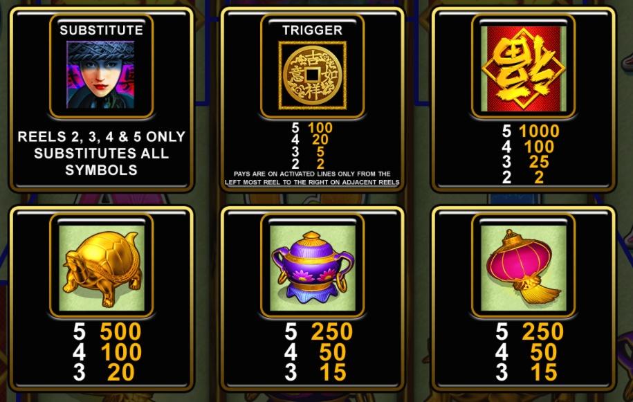Money casino