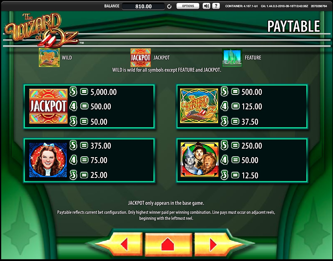 Wizard of Oz slot paytable